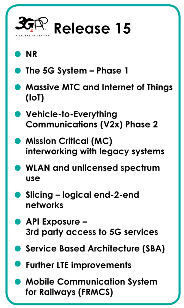 3GPP 5G Release 15 R15 Specification Summary 5G-NR LTE enhancements