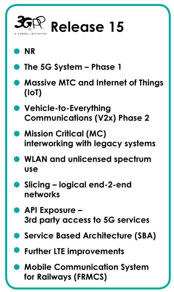 3GPP 5G Release 15 R15 Specification Summary 5G-NR LTE enhancements