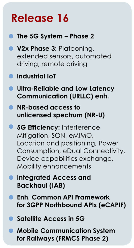 5G 3GPP Release 16 R16 5G-SA Satellite Access Integrated Access and Backhaul
